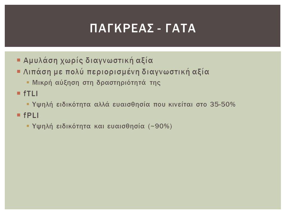 ΠΑΓΚΡΕΑΣ - ΓΑΤΑ Αμυλάση χωρίς διαγνωστική αξία