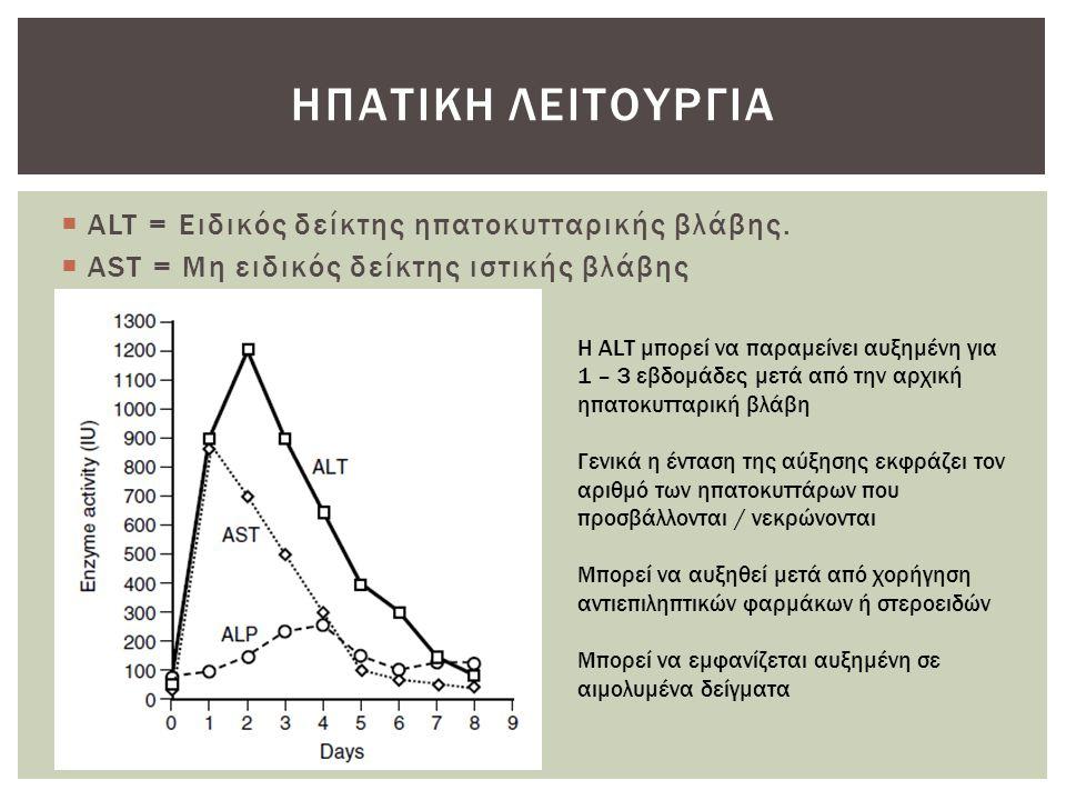 Ηπατικη λειτουργια ALT = Ειδικός δείκτης ηπατοκυτταρικής βλάβης.