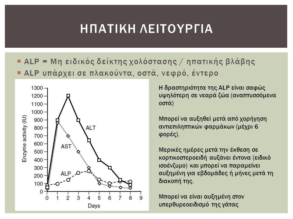 Ηπατικη λειτουργια ALP = Μη ειδικός δείκτης χολόστασης / ηπατικής βλάβης. ALP υπάρχει σε πλακούντα, οστά, νεφρό, έντερο.