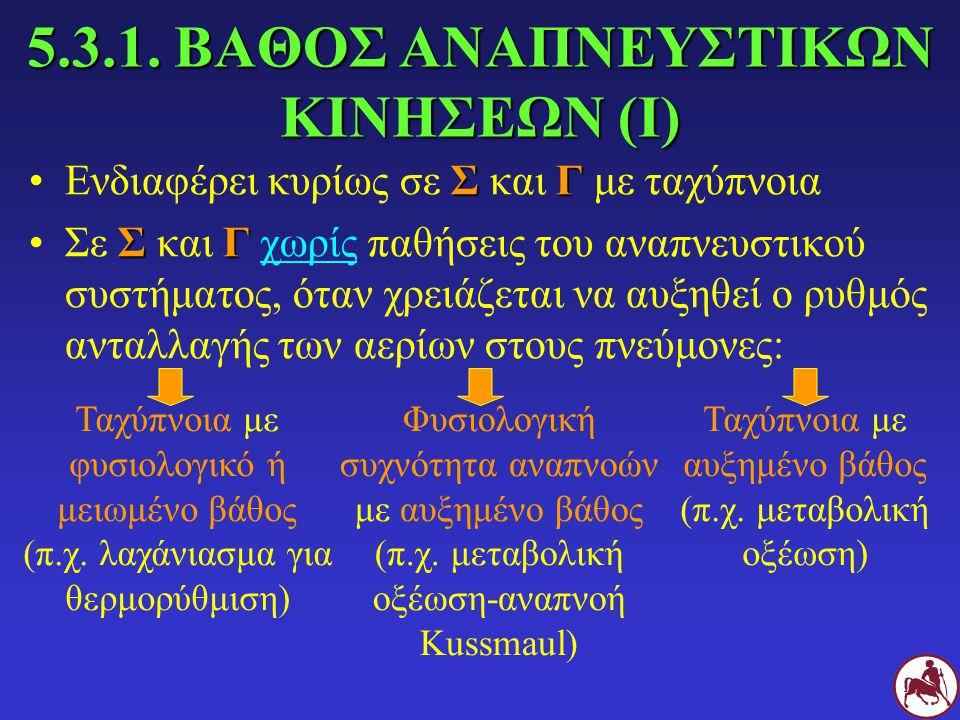 5.3.1. ΒΑΘΟΣ ΑΝΑΠΝΕΥΣΤΙΚΩΝ ΚΙΝΗΣΕΩΝ (Ι)