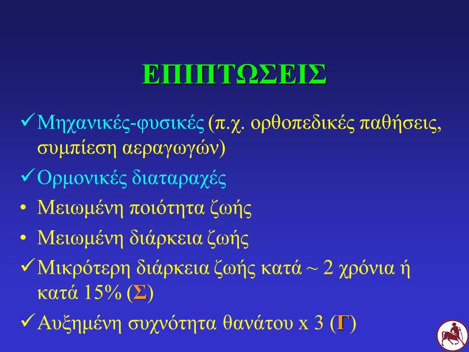 ΕΠΙΠΤΩΣΕΙΣ Μηχανικές-φυσικές (π.χ. ορθοπεδικές παθήσεις, συμπίεση αεραγωγών) Ορμονικές διαταραχές.