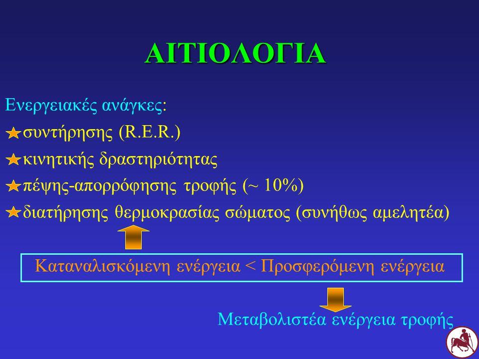 ΑΙΤΙΟΛΟΓΙΑ Ενεργειακές ανάγκες: συντήρησης (R.E.R.)