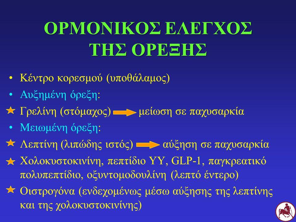 ΟΡΜΟΝΙΚΟΣ ΕΛΕΓΧΟΣ ΤΗΣ ΟΡΕΞΗΣ
