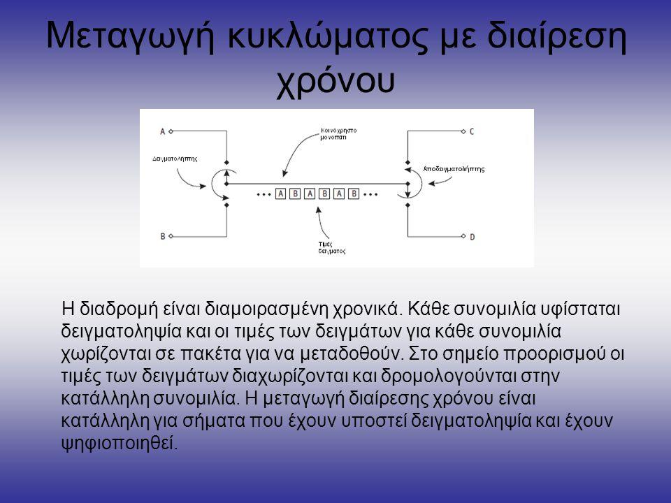 Μεταγωγή κυκλώματος με διαίρεση χρόνου