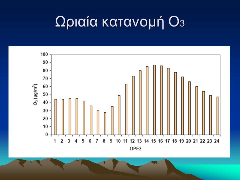 Ωριαία κατανομή O3