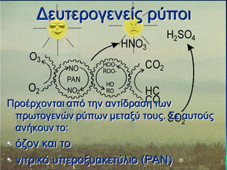 Δευτερογενείς ρύποι όζον και το νιτρικό υπεροξυακετύλιο (ΡΑΝ)