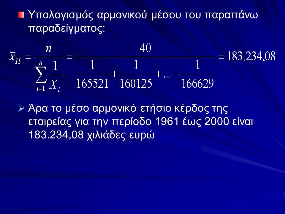 Υπολογισμός αρμονικού μέσου του παραπάνω παραδείγματος:
