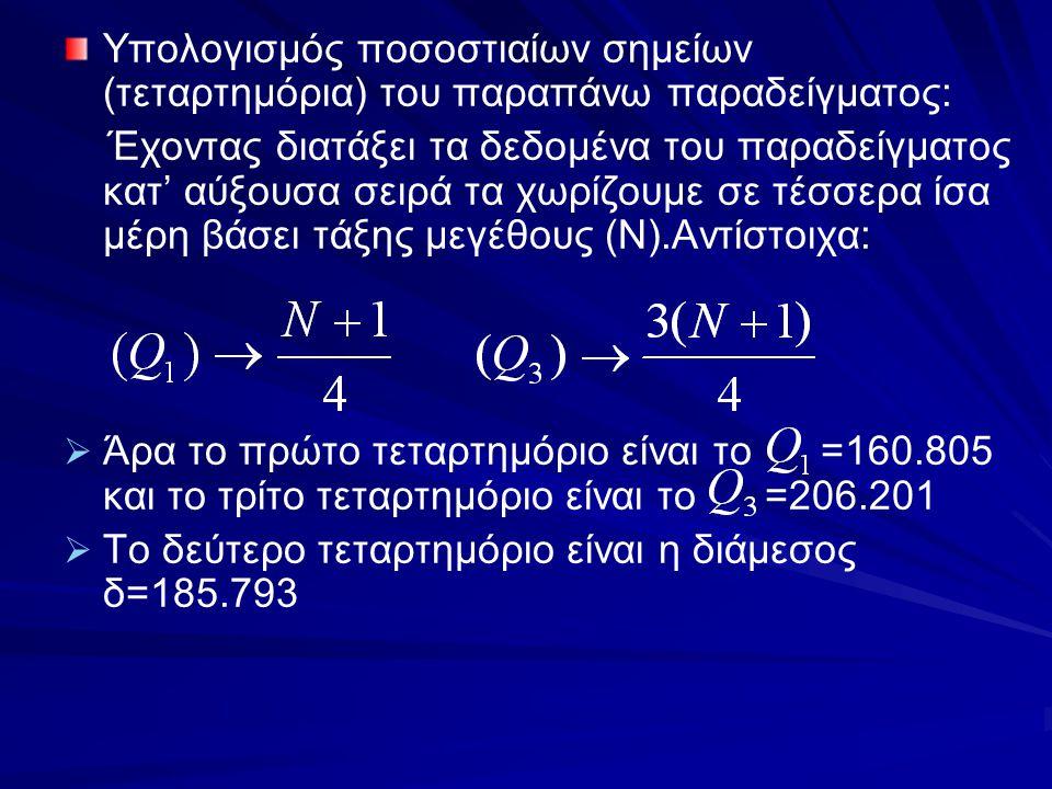 Υπολογισμός ποσοστιαίων σημείων (τεταρτημόρια) του παραπάνω παραδείγματος: