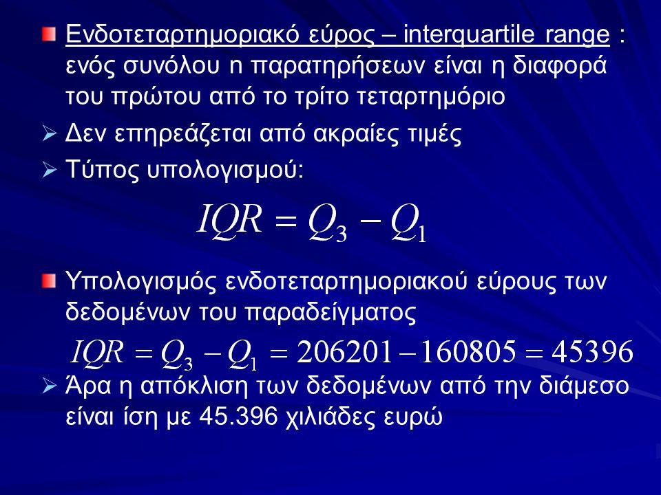 Ενδοτεταρτημοριακό εύρος – interquartile range : ενός συνόλου n παρατηρήσεων είναι η διαφορά του πρώτου από το τρίτο τεταρτημόριο