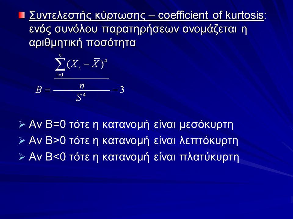 Συντελεστής κύρτωσης – coefficient of kurtosis: ενός συνόλου παρατηρήσεων ονομάζεται η αριθμητική ποσότητα