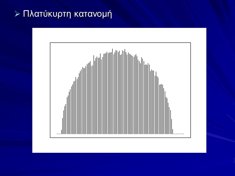 Πλατύκυρτη κατανομή