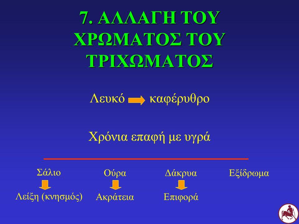 7. ΑΛΛΑΓΗ ΤΟΥ ΧΡΩΜΑΤΟΣ ΤΟΥ ΤΡΙΧΩΜΑΤΟΣ