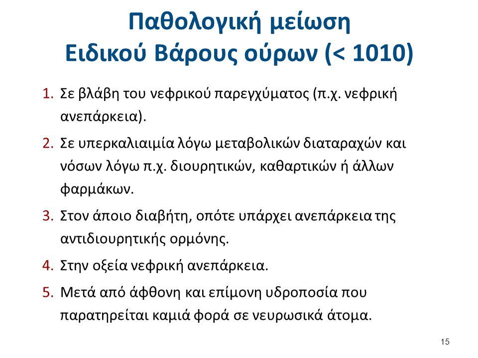 Παθολογική αύξηση Ειδικού Βάρους ούρων (> 1040)