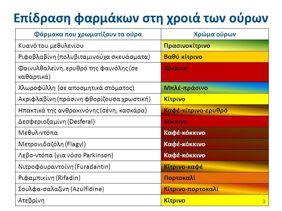 Φυσιολογικά και παθολογικά χρώματα ούρων (2 από 2)