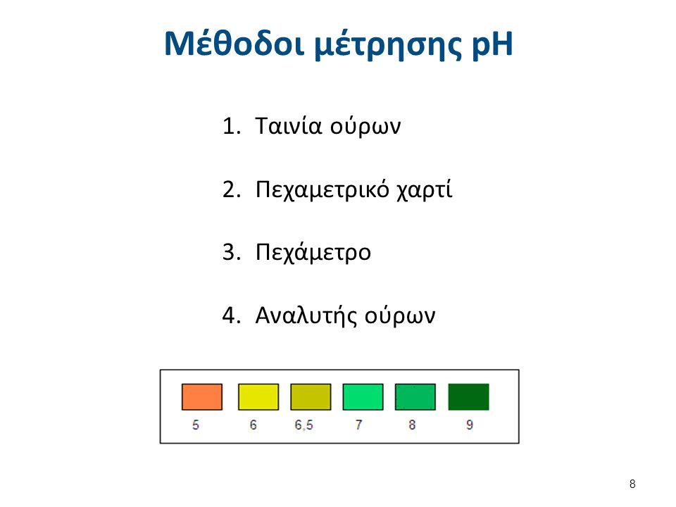 Mέτρηση pH με ταινία των ούρων
