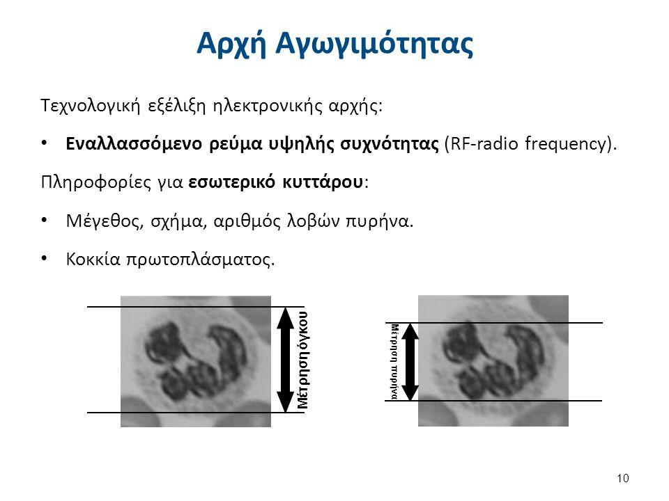Ηλεκτρονική αρχή (DC,RF)