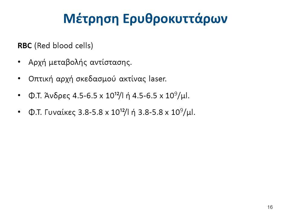 Σφάλματα στη μέτρηση ερυθροκυττάρων