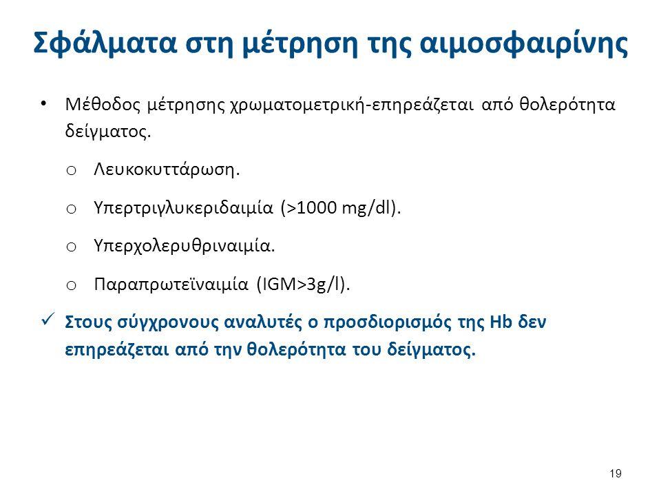 Ερυθροκυτταρικοί Δείκτες Αιματοκρίτης (Hct)