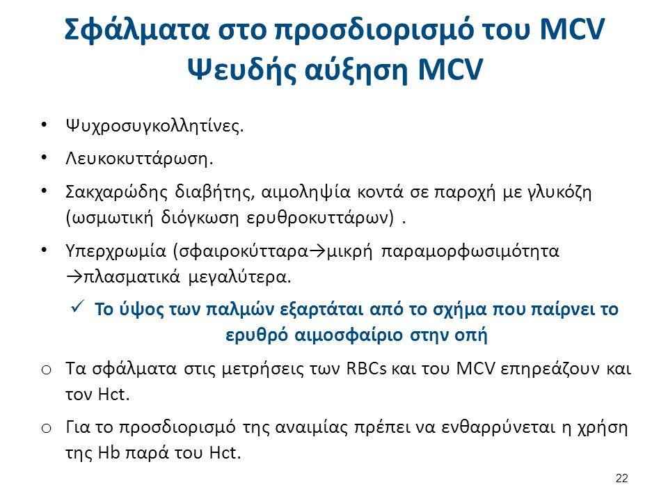 Μέση ποσότητα Hb ανά ερυθροκύτταρο MCH, Mean Corpuscular Hemoglobin