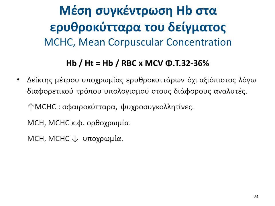Εύρος κατανομής όγκου ερυθροκυττάρων RDW, Red Cell Distribution Width