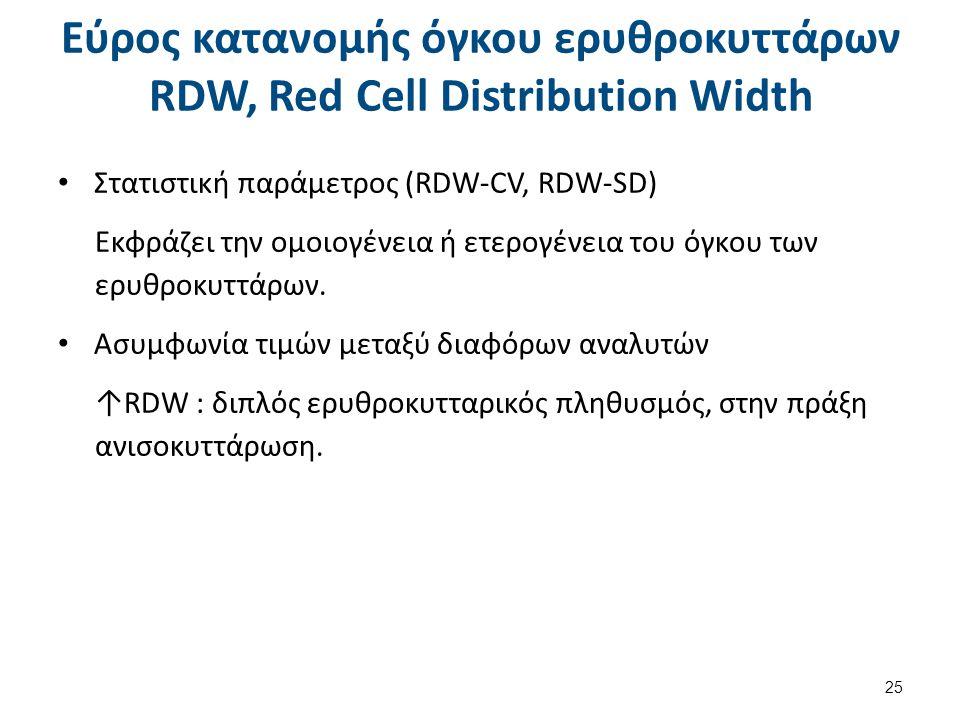 Ανισοκυττάρωση RDW-CV Φ.Τ. 13±1%. RDW-SD Φ.Τ. 42±5 fl.