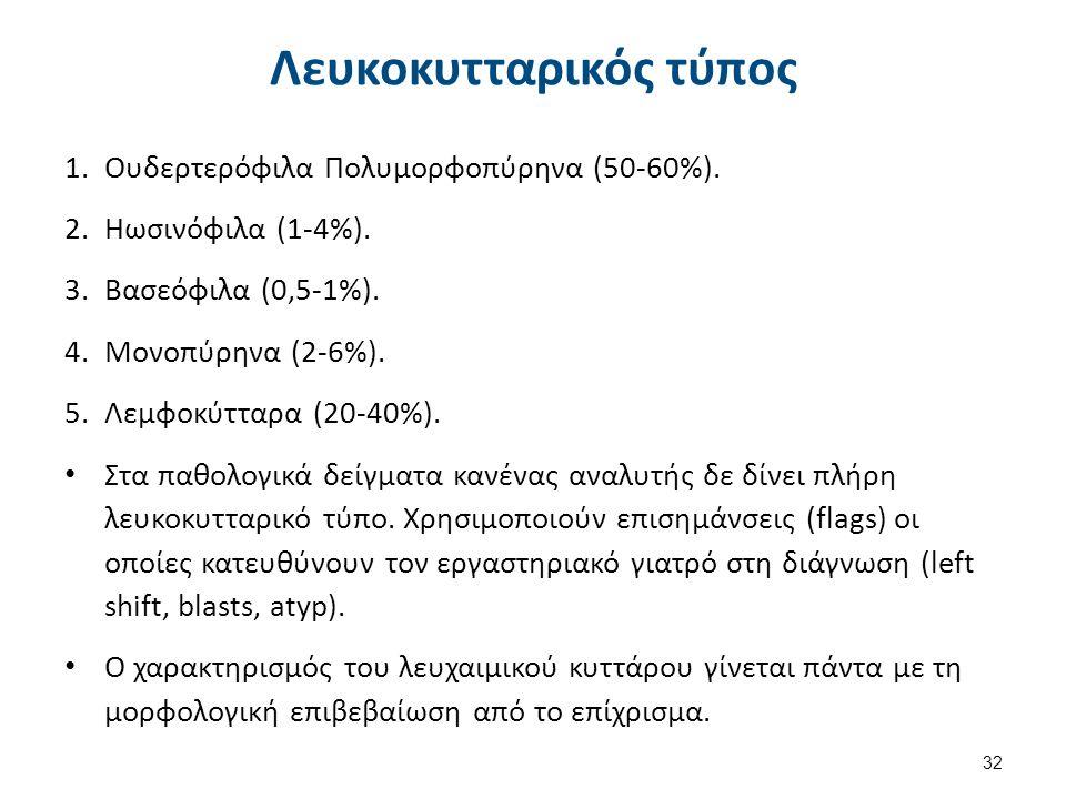 Αιμοπετάλια - Αρχές μέτρησης