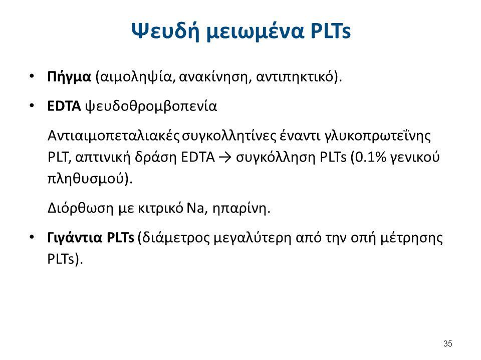 Παράμετροι PLTs Μέσος όγκος PLT, MPV (Mean Platelet Volume)