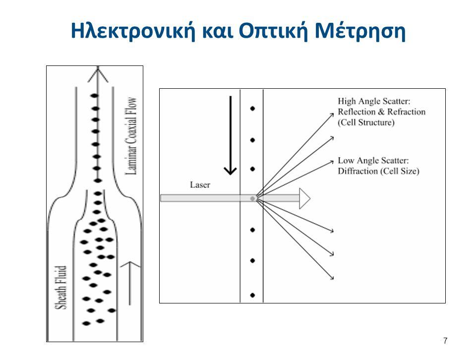 Οπή μέτρησης Οπή μέτρησης: μικροσκοπική (<100μm), κυλινδρική.