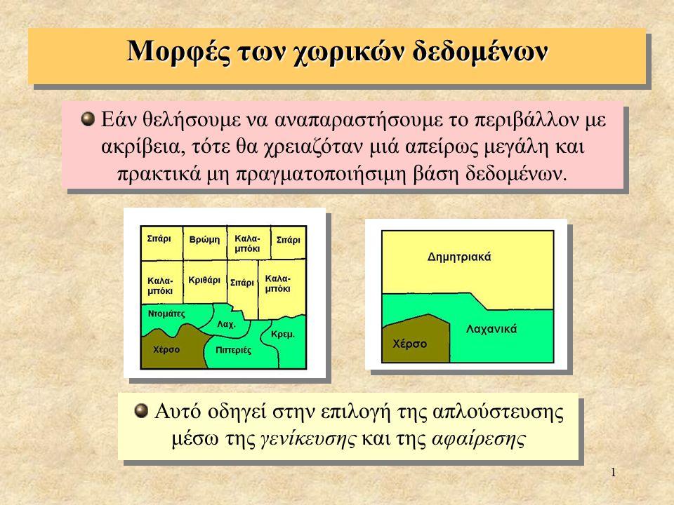 Μορφές των χωρικών δεδομένων