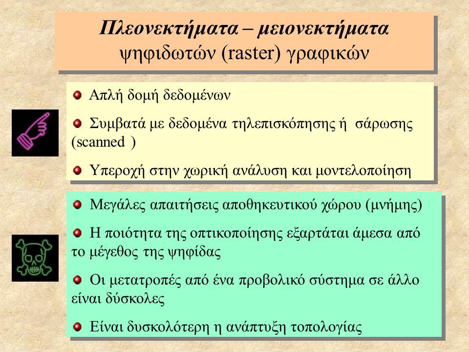 Πλεονεκτήματα – μειονεκτήματα ψηφιδωτών (raster) γραφικών