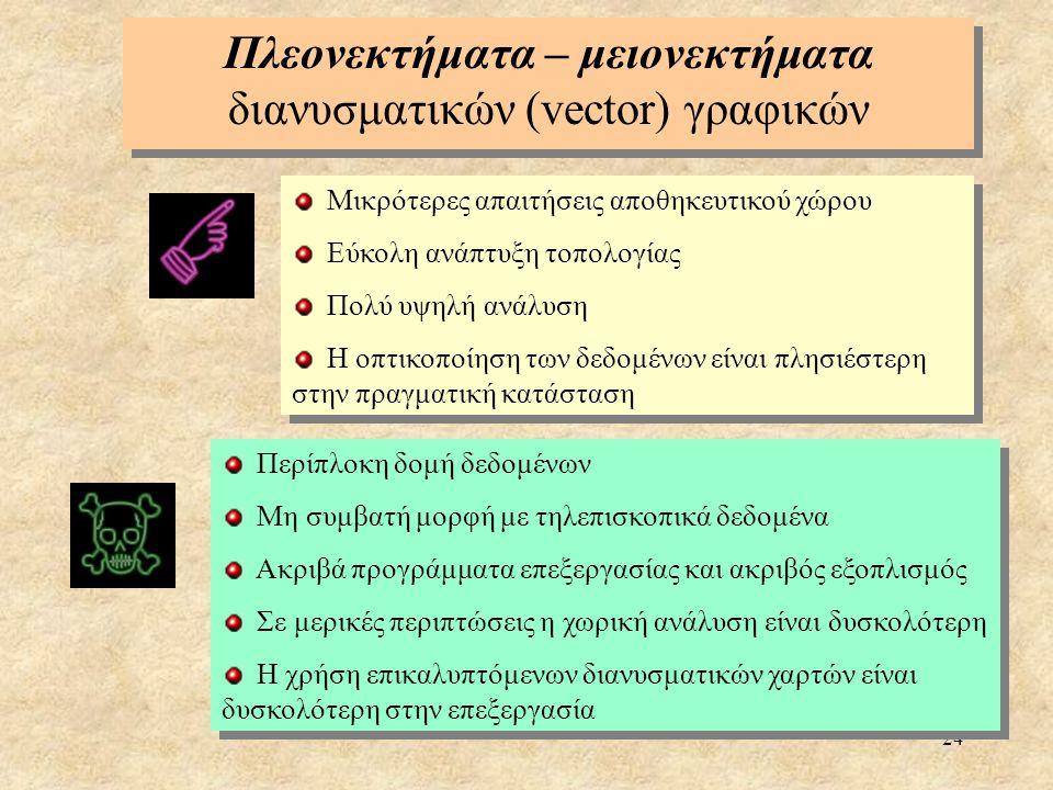 Πλεονεκτήματα – μειονεκτήματα διανυσματικών (vector) γραφικών