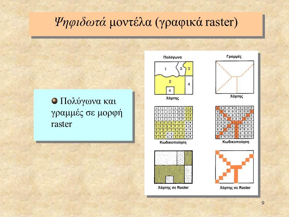 Ψηφιδωτά μοντέλα (γραφικά raster)