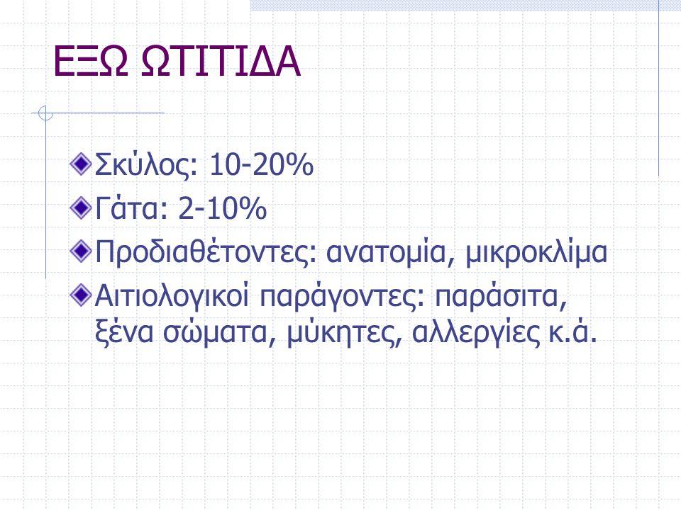ΕΞΩ ΩΤΙΤΙΔΑ Σκύλος: 10-20% Γάτα: 2-10%