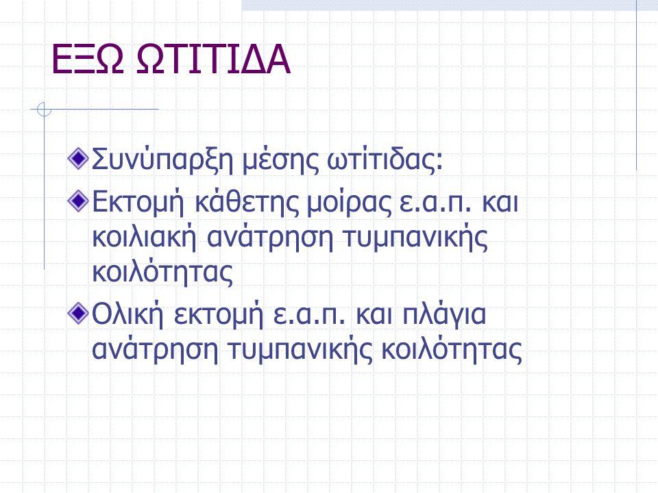 ΕΞΩ ΩΤΙΤΙΔΑ Συνύπαρξη μέσης ωτίτιδας: