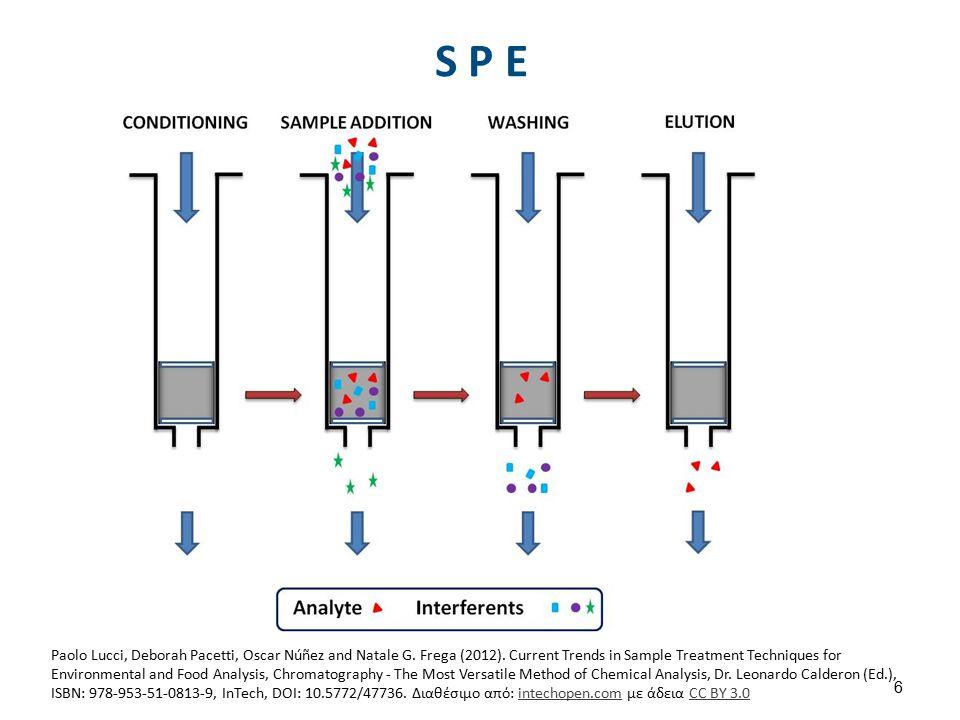 Purge and Trap 1/3 Εκχύλιση πτητικών οργανικών ουσιών από υγρά ή στερεά δείγματα και συμπύκνωση τους σε προσροφητική παγίδα.