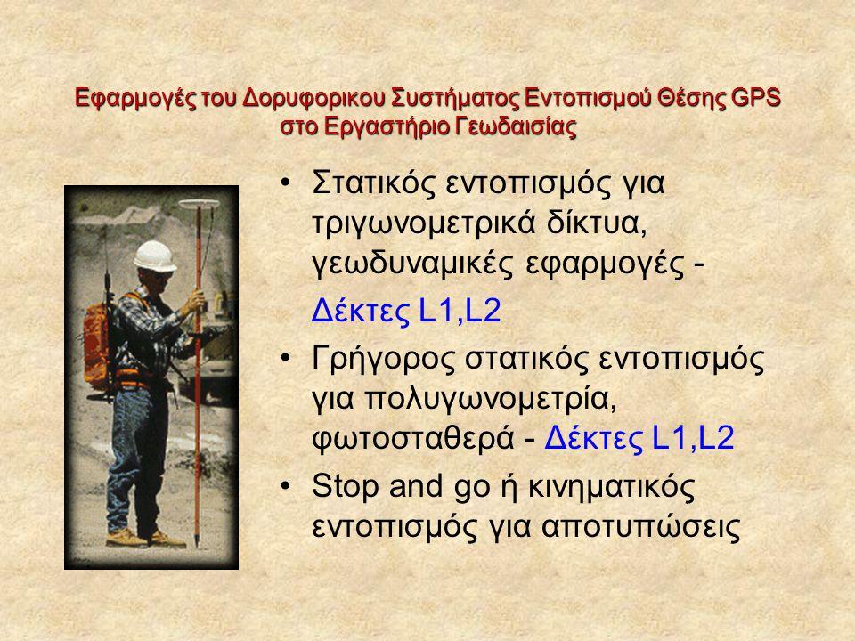 Stop and go ή κινηματικός εντοπισμός για αποτυπώσεις