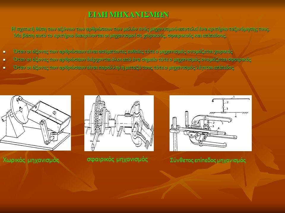 ΕΙΔΗ ΜΗΧΑΝΙΣΜΩΝ Χωρικός μηχανισμός σφαιρικός μηχανισμός