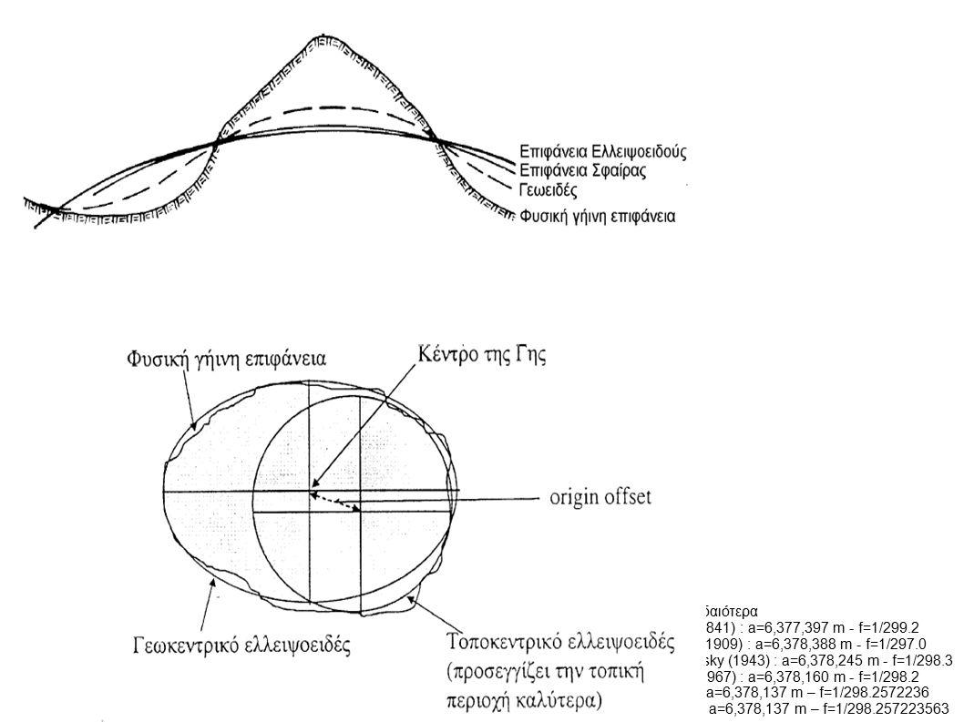 Τα σπουδαιότερα Bessel (1841) : a=6,377,397 m - f=1/299.2. Hayford (1909) : a=6,378,388 m - f=1/297.0.
