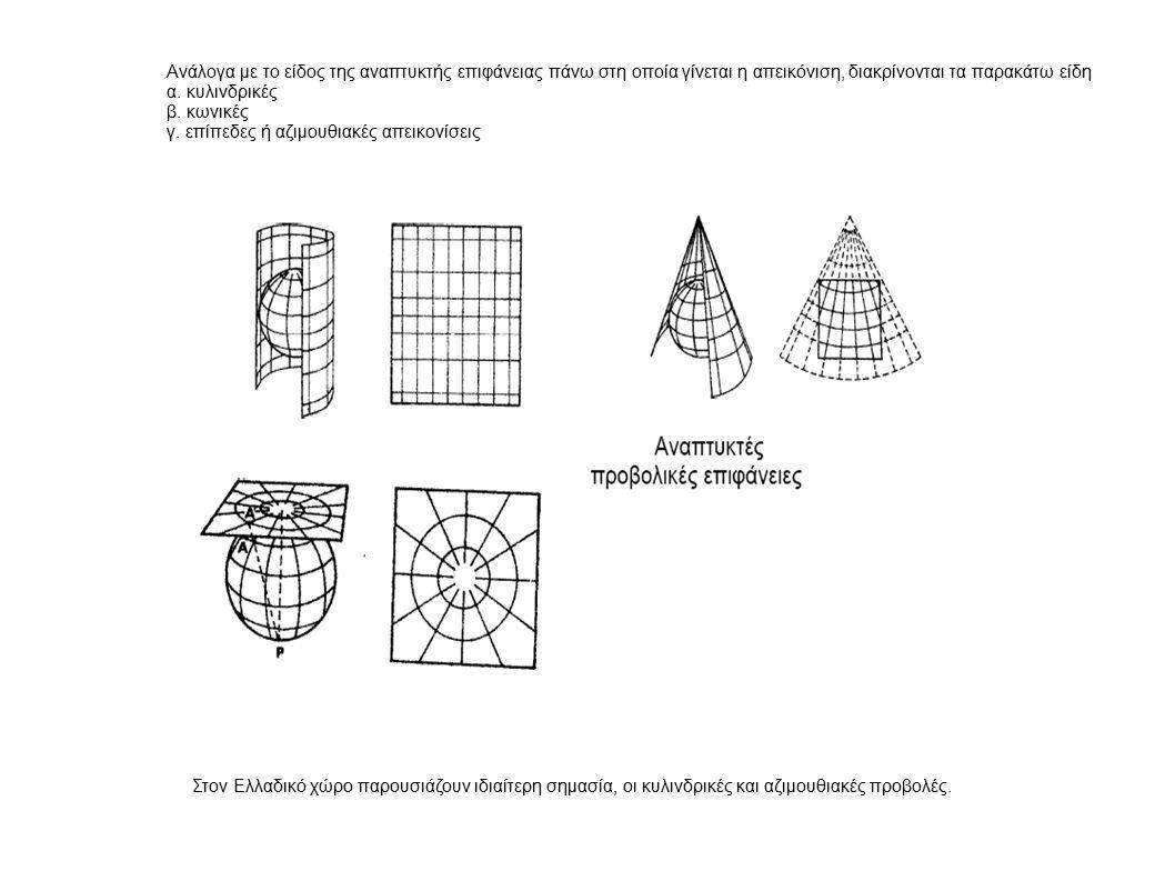 Ανάλογα με το είδος της αναπτυκτής επιφάνειας πάνω στη οποία γίνεται η απεικόνιση, διακρίνονται τα παρακάτω είδη