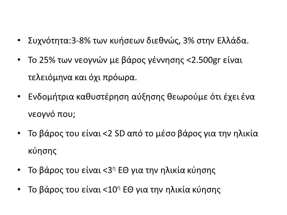 Συχνότητα:3-8% των κυήσεων διεθνώς, 3% στην Ελλάδα.