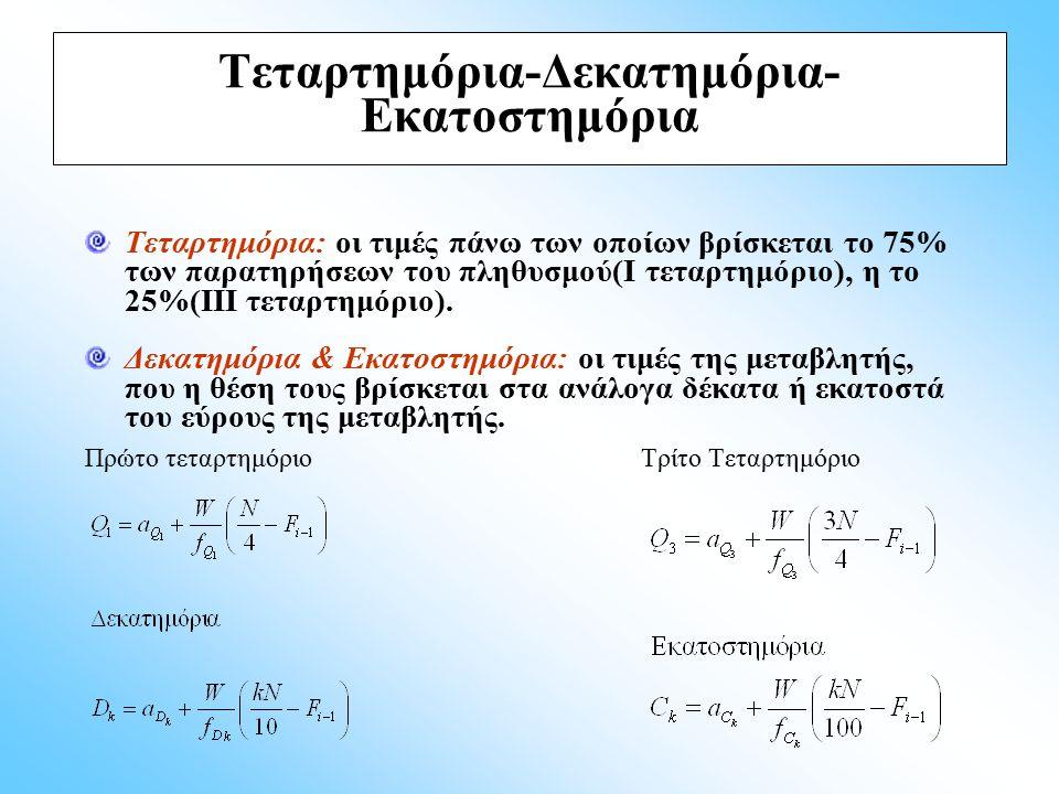 Τεταρτημόρια-Δεκατημόρια-Εκατοστημόρια