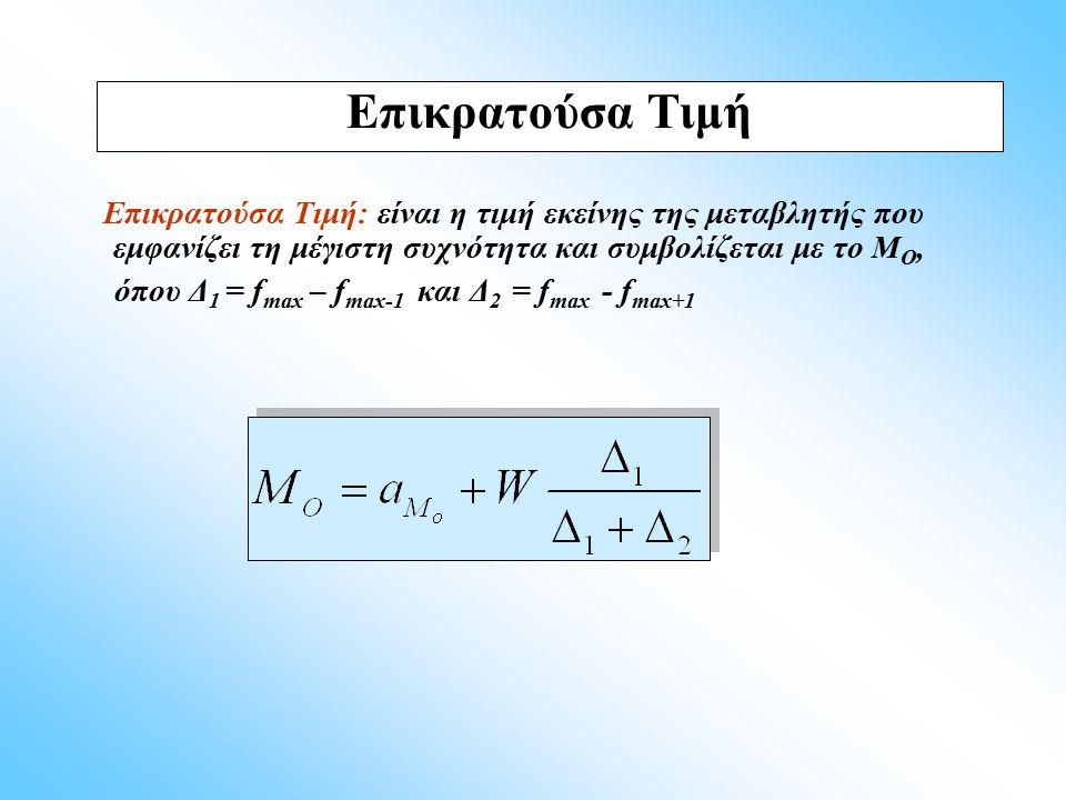 Επικρατούσα Τιμή όπου Δ1 = fmax – fmax-1 και Δ2 = fmax - fmax+1