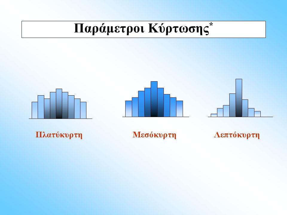 Παράμετροι Κύρτωσης* Πλατύκυρτη Μεσόκυρτη Λεπτόκυρτη