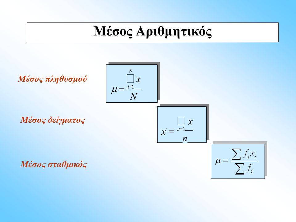 Μέσος Αριθμητικός å å m = x N x n = Μέσος πληθυσμού Μέσος δείγματος