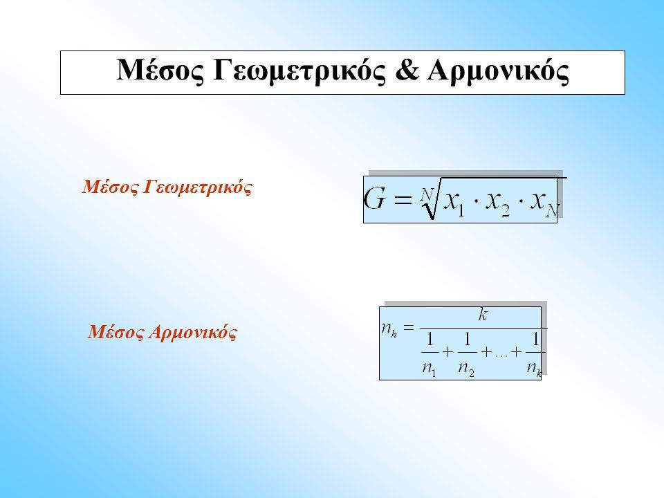 Μέσος Γεωμετρικός & Αρμονικός