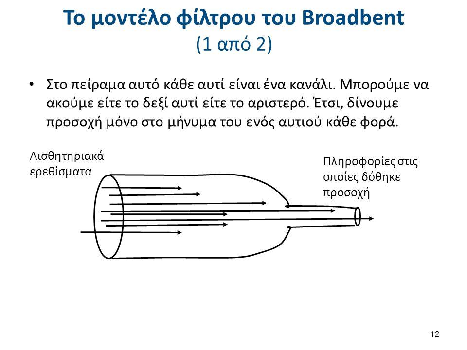 Το μοντέλο φίλτρου του Broadbent (2 από 2)