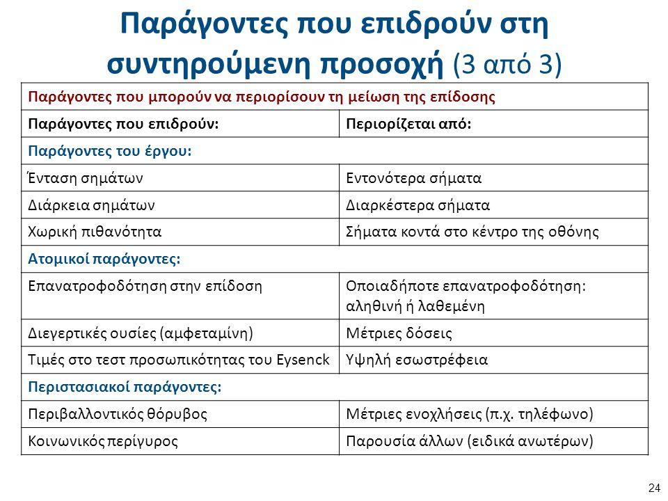 Προσοχή και διέγερση του εγκέφαλου (1 από 2)