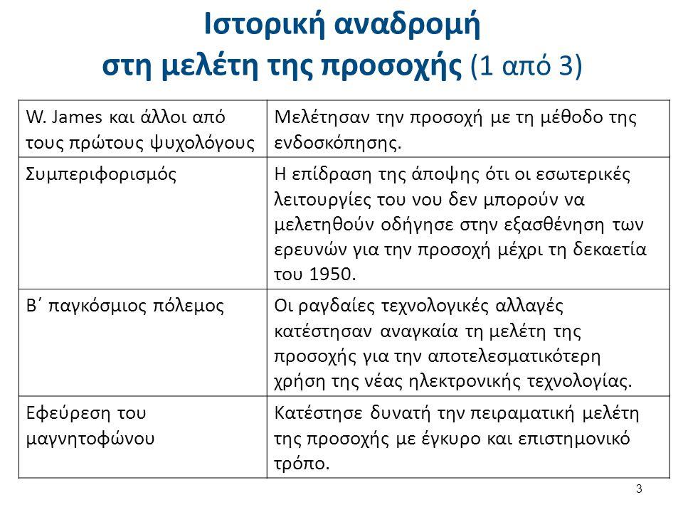 Ιστορική αναδρομή στη μελέτη της προσοχής (2 από 3)