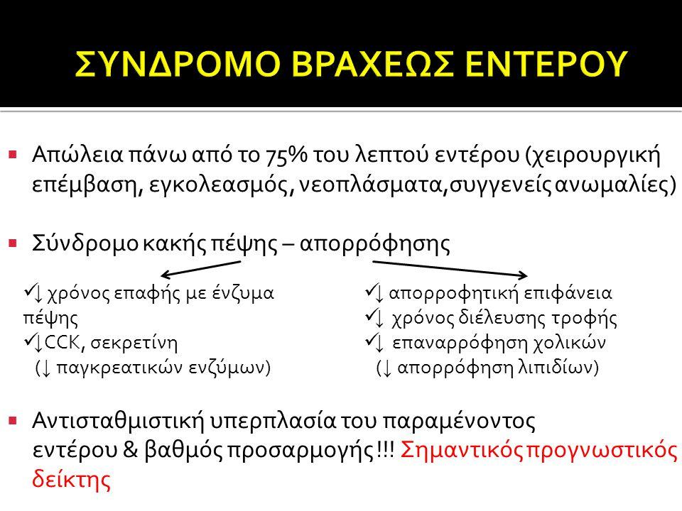 ΣΥΝΔΡΟΜΟ ΒΡΑΧΕΩΣ ΕΝΤΕΡΟΥ
