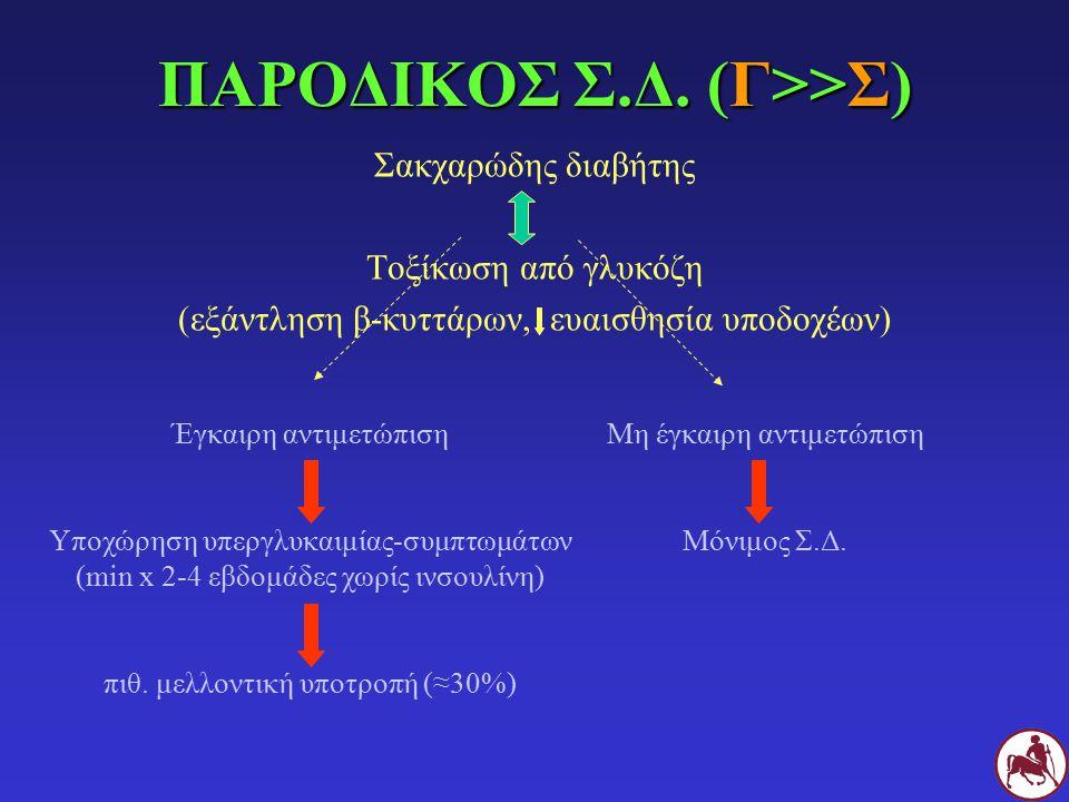 ΠΑΡΟΔΙΚΟΣ Σ.Δ. (Γ>>Σ)